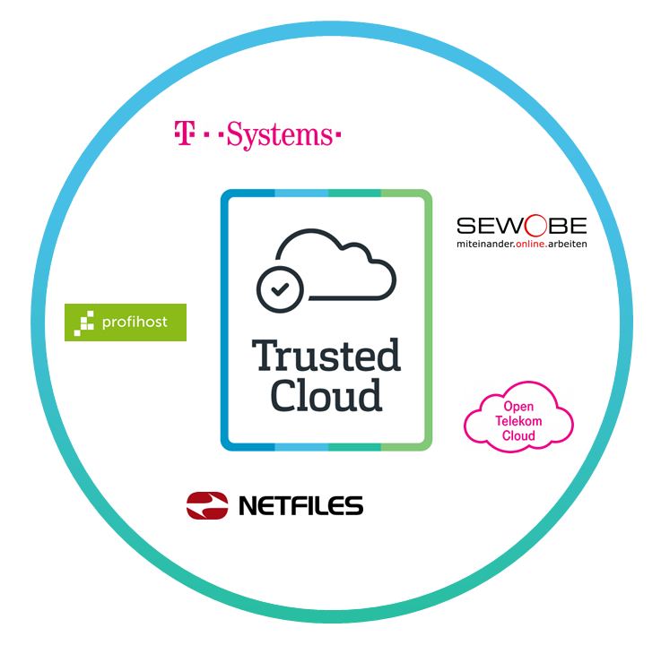 Grafik mit dem Logo Trusted Cloud und den Logos der Cloud Services Dynamic Services for Collaboration und Open Telekom Cloud (T-Systems International GmbH), FlexServer (Profihost AG), SEWOBE Online-Software (SEWOBE GmbH) und netfiles (netfiles GmbH)
